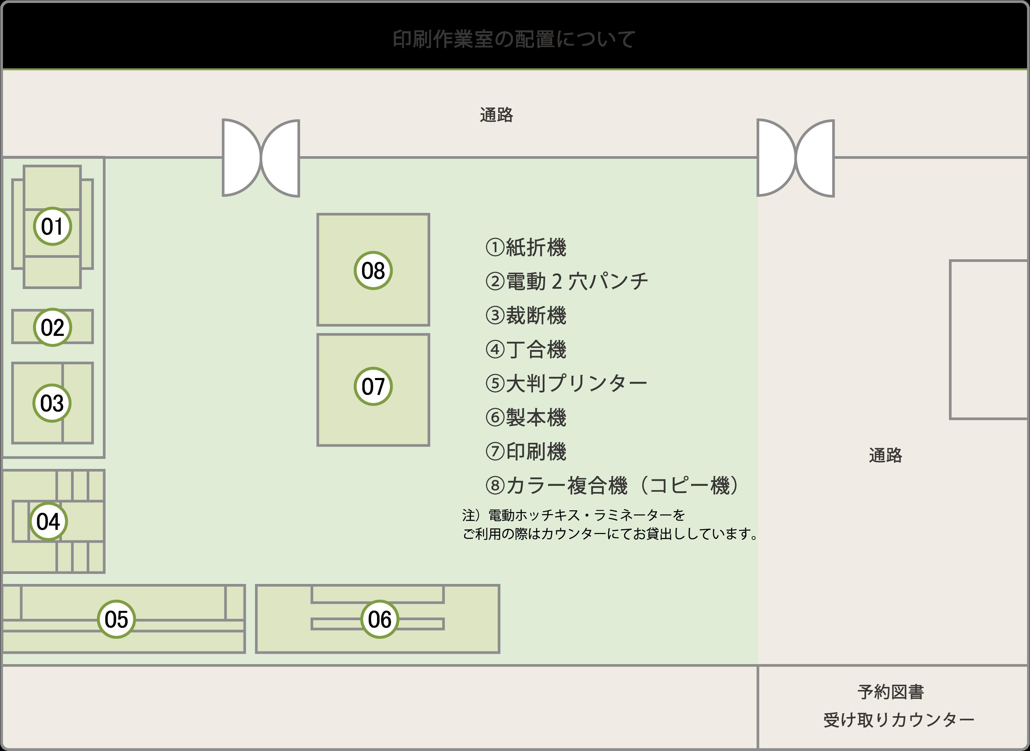 印刷作業室の配置について